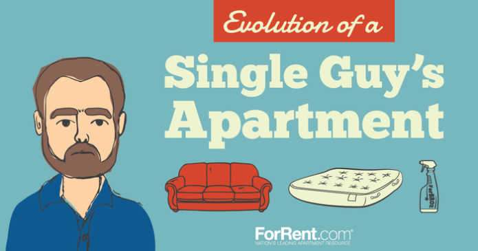 Evolution of a Single Guy's Apartment via ForRent.com | HOOKD.in